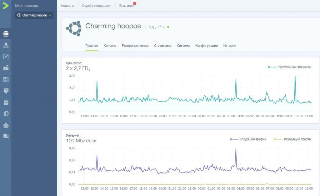 Панель управления VDS Evo от Timeweb